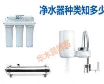 家用净水器种类有哪些?