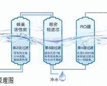 双出水净水器和单出水各有何优缺点?