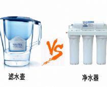 滤水壶和净水器哪个效果好?
